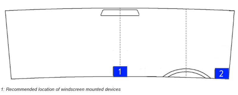 windscreen mobile phone deployment