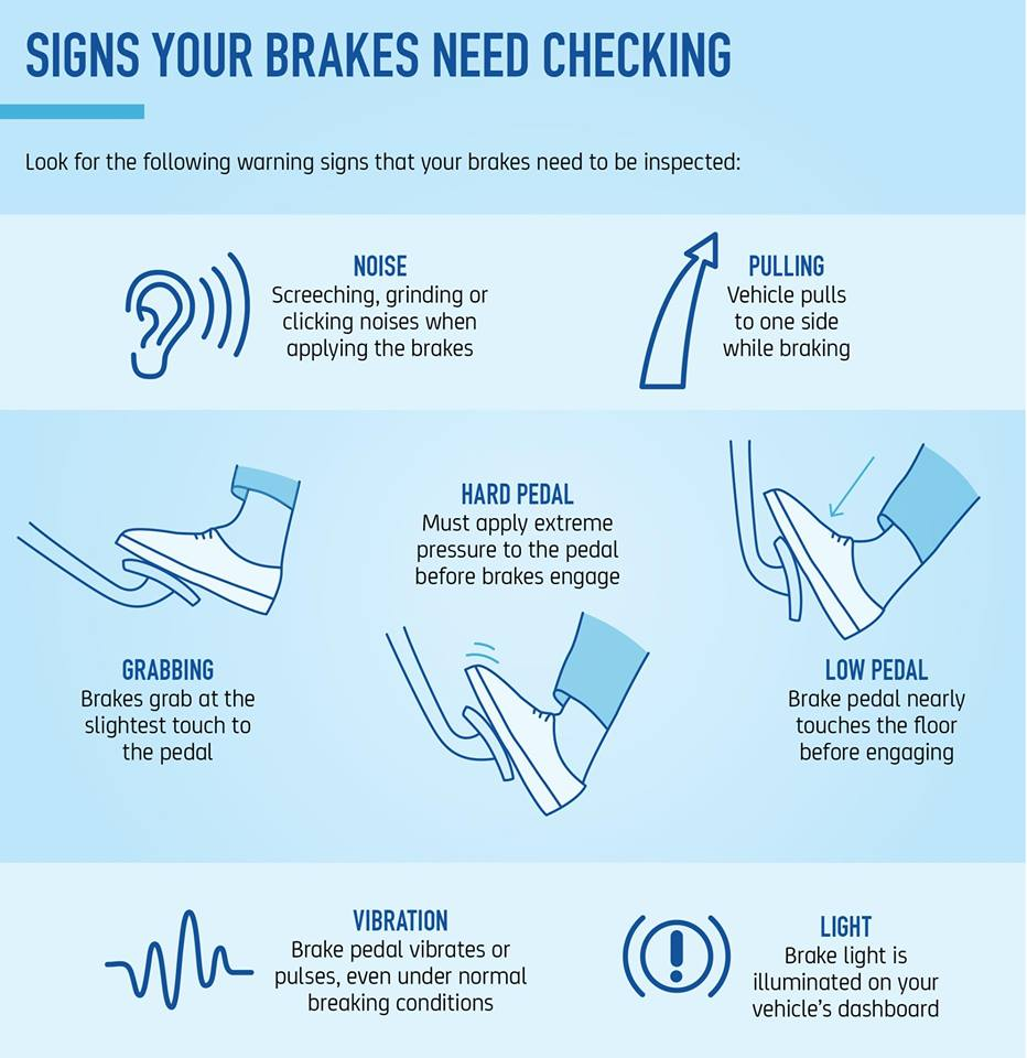 Diagram How Do Breaks Work Diagram Showing Various Car Breaks Parts