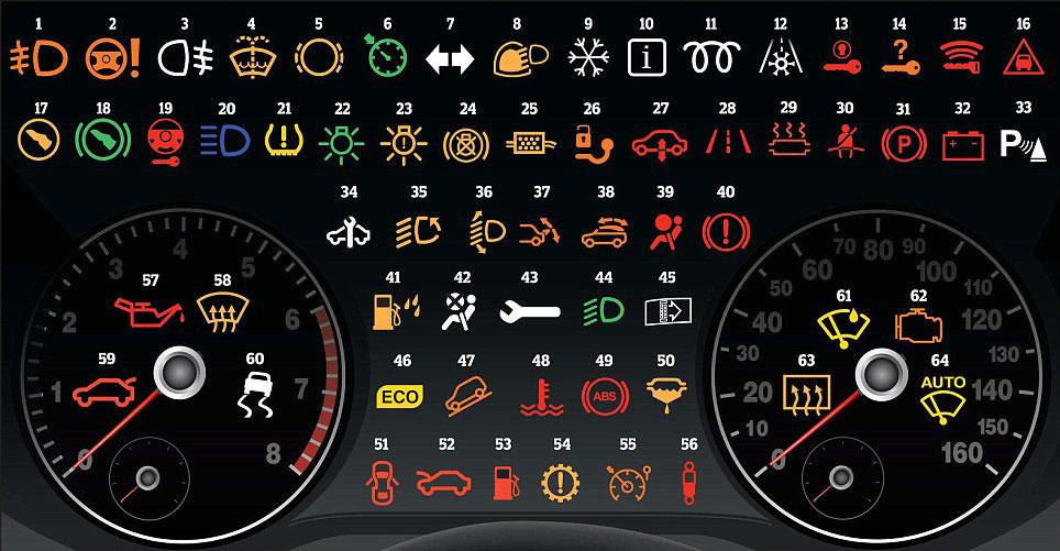 Image Result For Ford Ka Yellow Warning Light