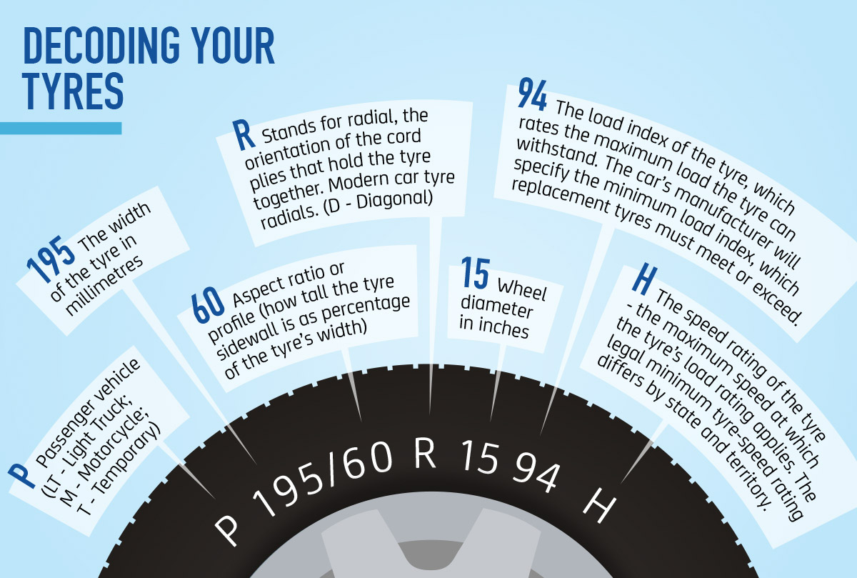 reading tyre sidewall markings