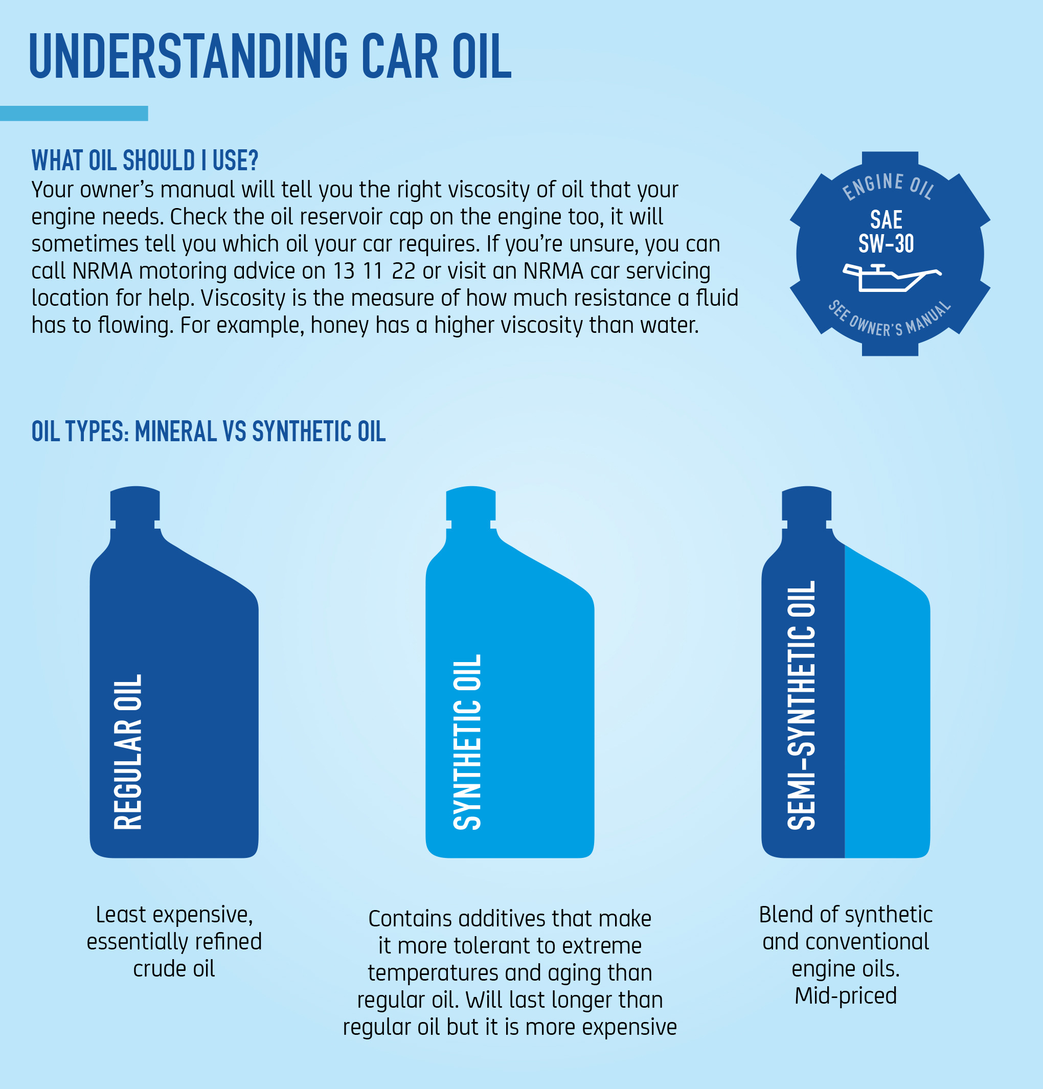 The difference between mineral and synthetic oils